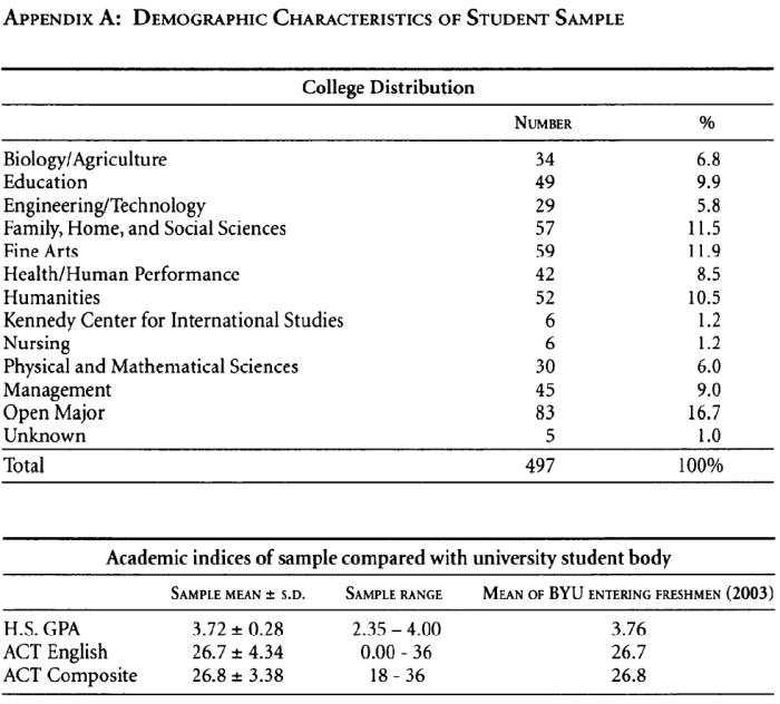 Hansen, Figure 1